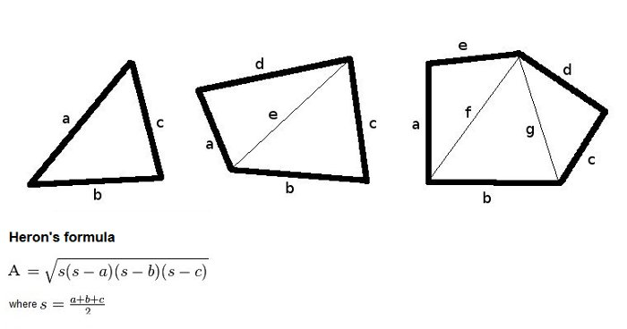 how to find the area of an irregular triangle